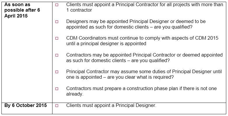 cdm construction phase plan template - Vaydile.euforic.co