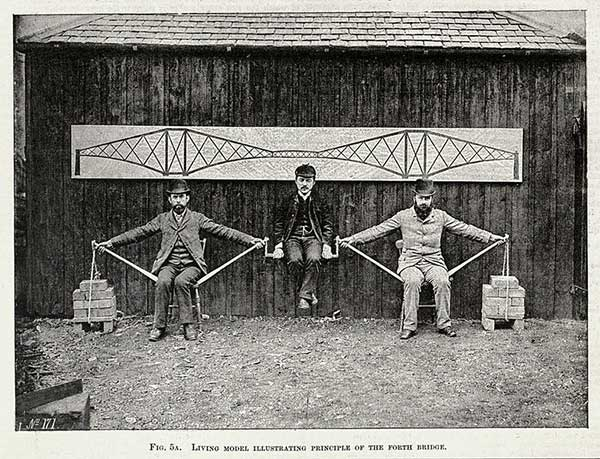 Human -cantilever -bridge -model